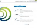 Page engagement du site Internet Adonial à Vannes dans le Morbihan 56