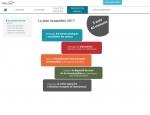Page plan du site Internet Nolivade à Vannes dans le Morbihan 56